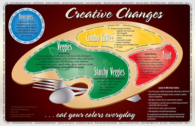 nutrition placemat from Nutrition Authority