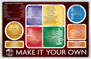 image of nutrition guideline placemat from Nutrition Authority